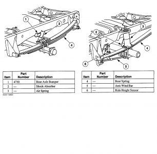 1997 Ford F150 Leaf Springs The Clips On My Are. Ford. 97 Ford F150 Rear Suspension Diagram At Scoala.co