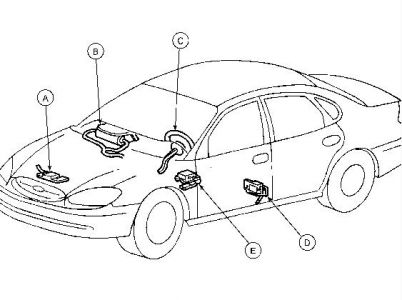 Ford Taurus Airbag Sensor Location