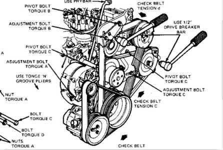 1984 ford crown victoria drive belt change: noises problem ... ford crown victoria engine diagram #13