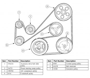 T2895313 Need diagram serpentine ford on overhead camshaft