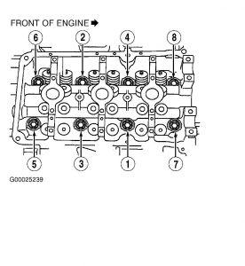 2001 ford taurus head gasket engine mechanical problem. Black Bedroom Furniture Sets. Home Design Ideas