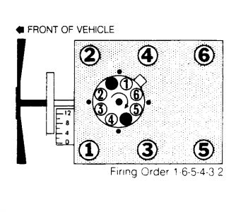 http://www.2carpros.com/forum/automotive_pictures/99387_grand_prixv6__firing_order_1.jpg