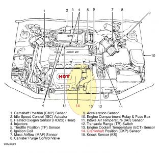 2000 Hyundai Elantra Crank Position Sensor: Where Is the Crank
