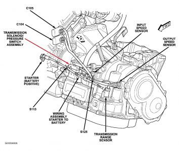 Pt Cruiser Oxygen Sensor Location