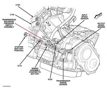 1989 bronco neutral safety switch wiring diagram dodge caravan neutral safety switch wiring pt cruiser oxygen sensor location - wiring source