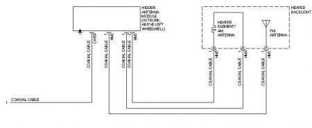 Jaguar S Type Radio Wiring Harness - Wiring Schematics on