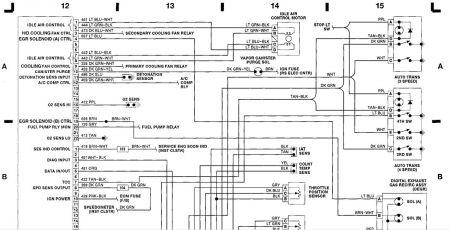1991 Chevy Lumina No    Injector    Pulse or Spark