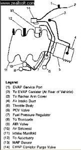 2007 chevy malibu engine diagram 2000 chevy malibu engine diagram 2000 chevy malibu vacuum diagram: engine problem 2000 ...