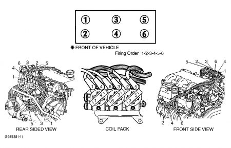 99387_malibu_3 how to change spark plugs change spark plugs 1998 chevy malibu 2008 Ranger Wiring Diagram at bakdesigns.co