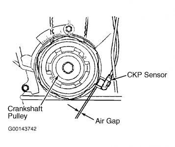 2002 Mazda Millenia Code P0335: Engine Mechanical Problem