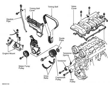 B F together with Am furthermore G L also Original furthermore Mazda Protege. on 2003 mazda protege belt diagram