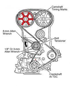 2004 Dodge Stratus Timing Belt Broke