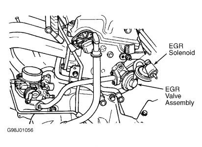 Chevy Hhr Crankshaft Position Sensor Location moreover Volvo 940 Power Steering Pump Diagram in addition 2009 Pontiac G6 Engine Diagram likewise Infiniti G35 Starter Location together with Toyota Matrix Wiring Harness Diagram. on where is the fuse box on a infiniti g35