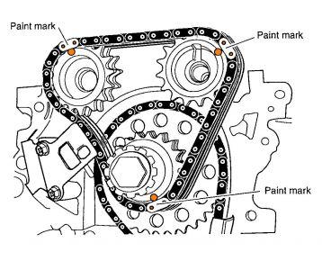 97 Nissan Altima Engine Diagram Wiring Diagrams Put Clue Put Clue Massimocariello It