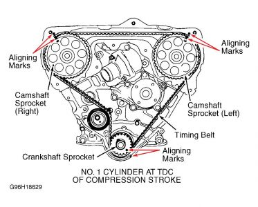 P 0900c152800996e3 likewise Nissan Truck 1989 Nissan Truck Timing Belt Schematic Request moreover RepairGuideContent also P 0900c1528018cffb besides Ej25 Engine Diagram. on ka24e timing marks