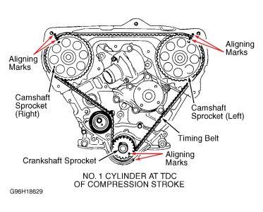 http://www.2carpros.com/forum/automotive_pictures/99387_nissan_v6_timing_1.jpg