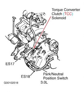 wiring diagram for 1989 jeep wrangler with Plymouth Voyager Engine Diagram on Wiring Diagram 1993 Jeep Wrangler in addition Wiring Diagram Tail Light besides Ford Dual Overhead Cam Engines besides 1997 Ford Ranger Alternator Wiring Diagram furthermore 1990 Chevrolet K1500 Engine Diagram.