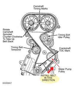 Cars moreover T5953938 Timing mark diagram 2000 besides CoolingSystemProblems additionally Dodge Ram Belt Diagram moreover 89 F150  puter Location. on dodge water pump diagram