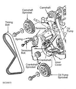 http://www.2carpros.com/forum/automotive_pictures/99387_ranger_1.jpg