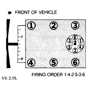 99387_ranger_29_1 When To Replace Spark Plugs And Wires on when to replace wheels, when to replace belts, when to replace suspension, when to replace engine air filter, when to replace pistons, when to replace clutch,