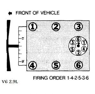 1990    Ford       Ranger    Plug to Distributor Cap    Wiring