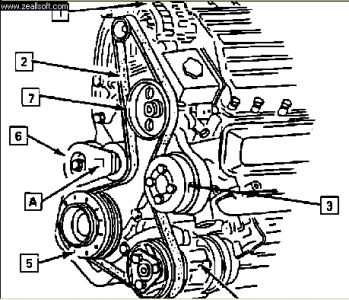 S on Serpentine Belt Diagram 3400 Engine 2002
