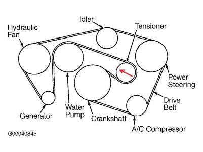 Sable Belt on 2000 Ford Taurus Belt Diagram