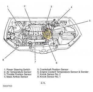 Hyundai Accent Maf Sensor Location