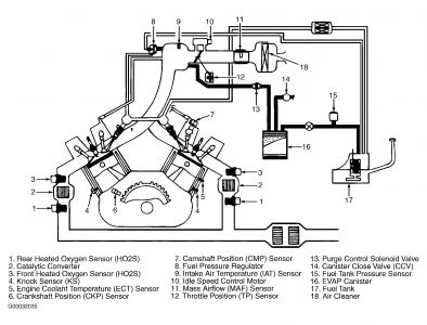 2011 chevy silverado ignition wiring diagram with Subaru Tail Light Wiring Diagram on Knock sensor location ford f150 besides Hyundai Santa Fe V6 Engine Diagram likewise T10756530 Need picture 1996 chevy 454 wiring likewise 2003 Gmc Sonoma Vacuum Hose Diagram also 1g9kz Fuel Filter 2004 Dodge Caravan 3 3l.