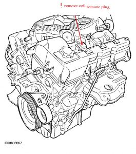 2004 dodge stratus spark plugs where do they go need a diagram rh 2carpros com 2004 Dodge Stratus Cooling System Diagram 2004 Dodge Stratus Belt Diagram