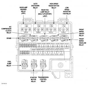 2003 dodge stratus hi !!!: where can i find a detailed ... 1999 dodge stratus fuse box diagram #6