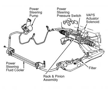 Ford Taurus 2000 Ford Taurus Power Steering Hose Replacement on 96 town car wiring diagram