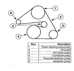 7 3 Litre Engine Diagram