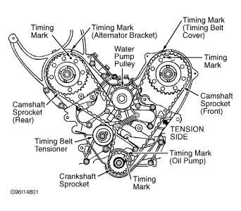 1999 dodge caravan water pump replacement: engine cooling ... 1998 dodge caravan engines diagrams water pump 1998 dodge caravan engine diagram