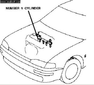 1994 toyota camry wiring diagram toyota camry cylinder diagram #8