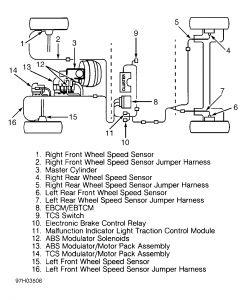 1998 chevy venture abs diagram product wiring diagrams u2022 rh genesisventures us