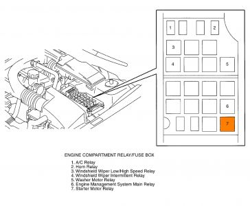 1999 Volvo S80 Fuse Box Diagram on where is the fuse box volvo s40