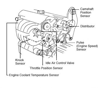 99387_volvo850_1 a diagram of the volvo 850 turbo engine a engine problems and volvo 850 turbo engine diagram at crackthecode.co