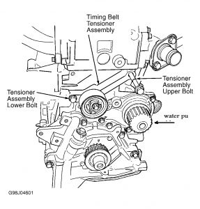 Mercedes C230 Thermostat Location moreover T24610654 Wiring diagram ruud uapa 036jaz moreover 1999 Honda Accord Engine Detail likewise 13 Water Coolant Temperature Sensor Replacement additionally HVAC Condenser Fan. on water pump replacement cost
