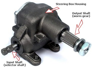 Steering Box (cacing)