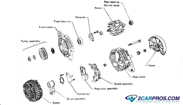 need to replace your car alternator  do it like the pros