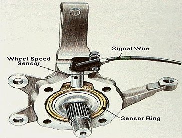 Wiring Diagram Gm 5 Prong Axle Actuator as well Chevy 3500 Trailer Wiring Diagram together with Ram 3500 7 Pin Trailer Plug Wiring Diagram further 93 Gmc Sierra Radio Wiring furthermore Wiring Diagram 1999 Gmc Savana Van 3500. on 2000 gmc sierra fuse box diagram
