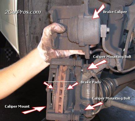Remove Front Brake Caliper