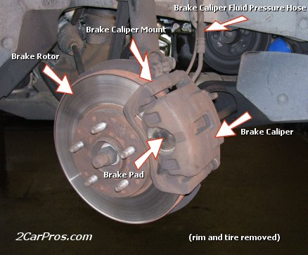 How to change the front rotors and Drilled rotors - Toyota ...