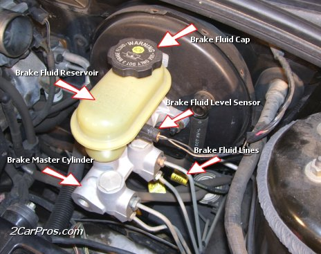 Geo Metro Also Engine Diagram On as well Honda Crv Hood Latch Location in addition 96 Honda Accord Cooling System Diagram furthermore Detailed Engine Diagram in addition Chevy Astro Van Engine Diagram. on honda accord cooling system diagram