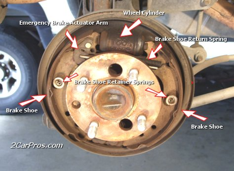 identify rear brake shoe components remove brake drum to inspect