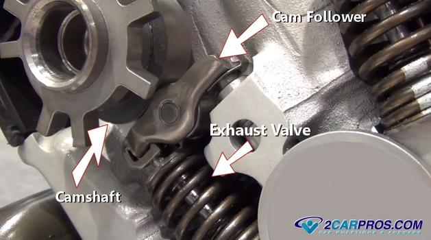 Ventiler motor