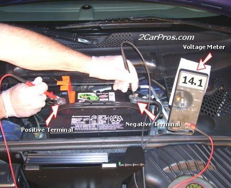 Alternator Charging Voltage