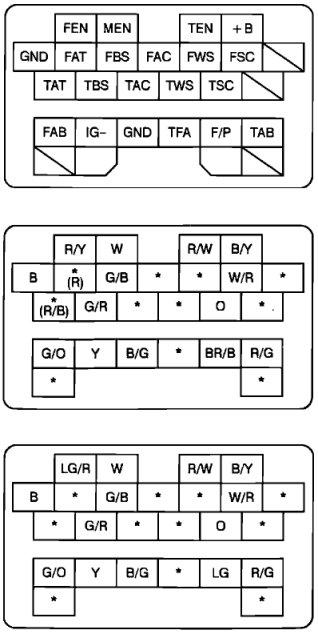 autosweblog.com/cat/diagnostic-trouble-code-dtc-p1621-definition.html