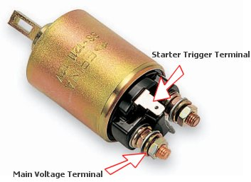 fairly easy kill switch write up jeep wrangler forum starter solenoid heres a picture if your are laying under the jeep on the passenger side you should be able to access it straight above the exhaust